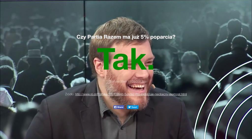 czyrazemma5procentpoparcia.pl - zrzut ekranu